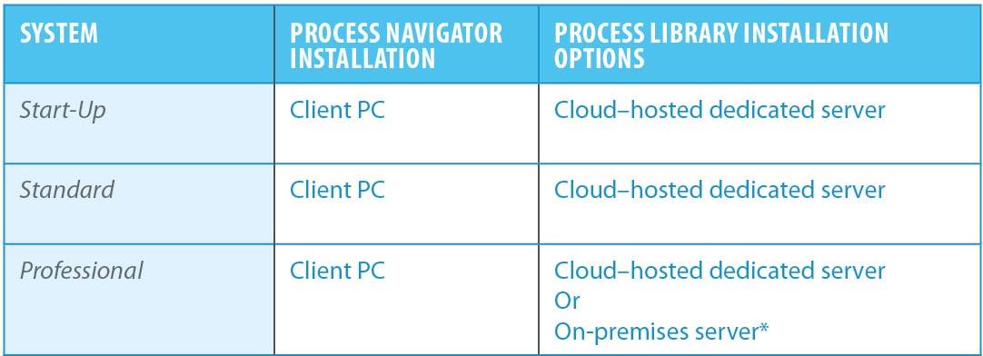 faq-install-options-table-v2