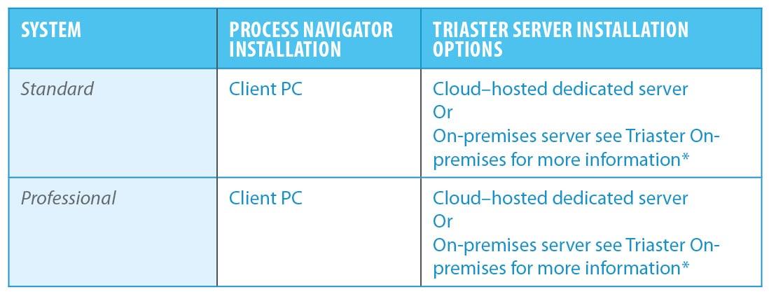 faq-install-options-table-v3