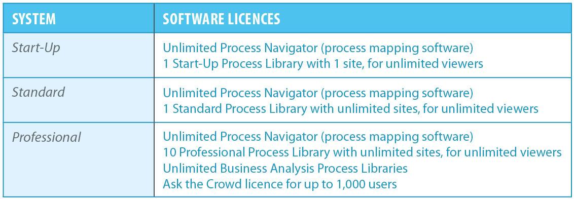 faq-license-table-v1