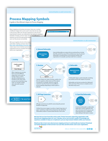 Process Mapping Shapes Guide