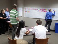 The Process Mapping Checklist